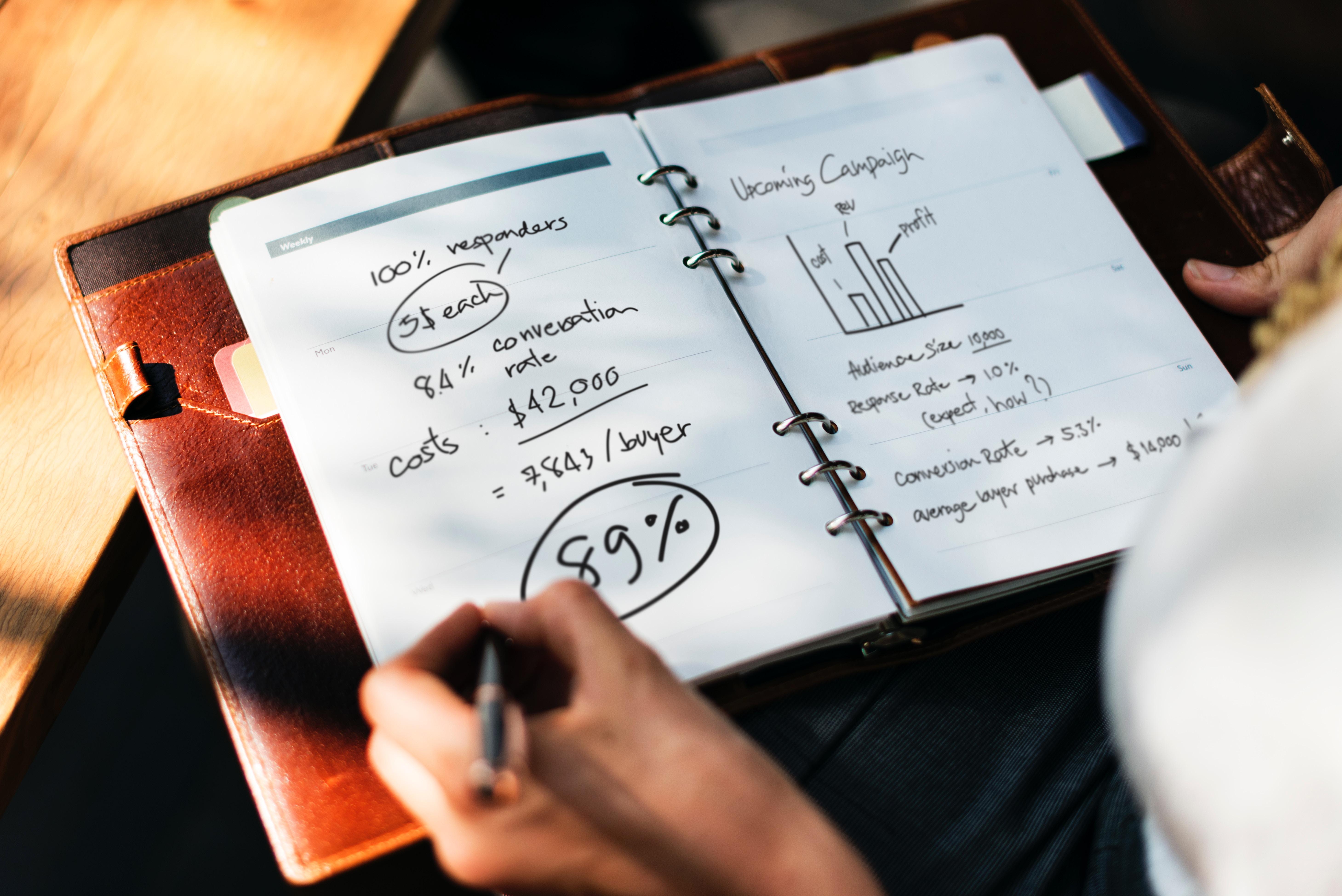 ¿Cómo redactar un buen presupuesto?- Finutive